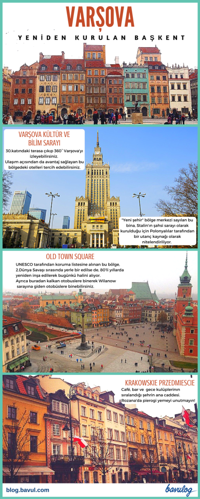 Warsaw for Blog (infographic)